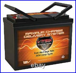 Medical Scooter Wheelchair Mobility 12V AGM Dry Batteries VMAX MB107 Group 24